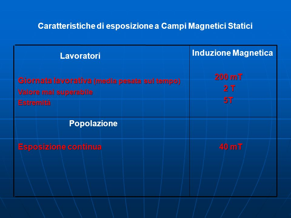 Caratteristiche di esposizione a Campi Magnetici Statici