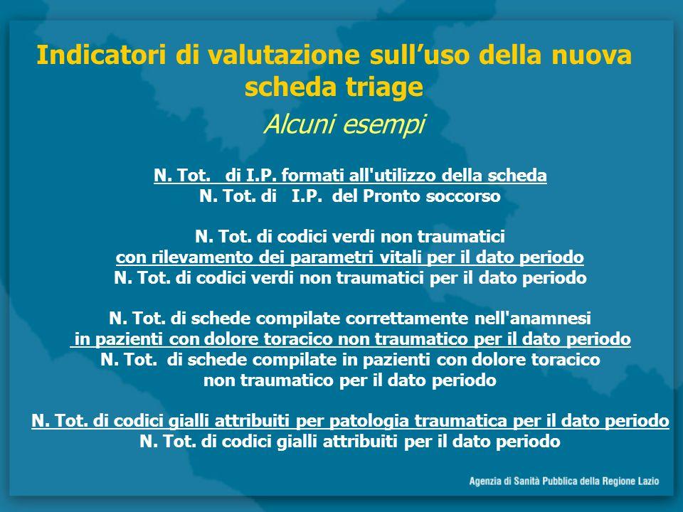 Indicatori di valutazione sull'uso della nuova scheda triage