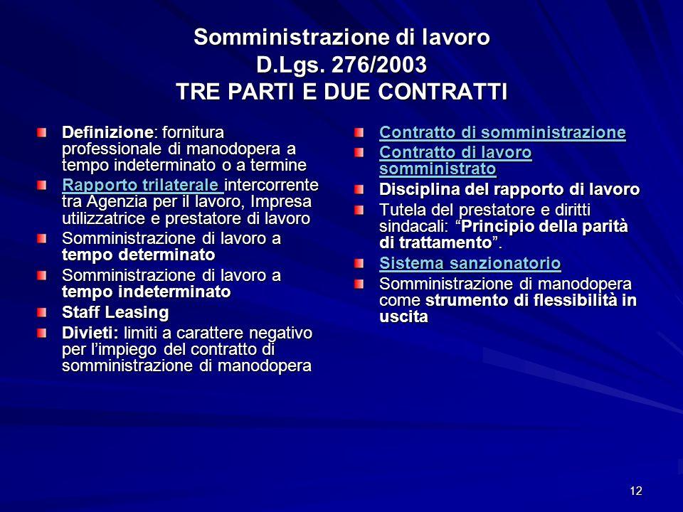 Somministrazione di lavoro D.Lgs. 276/2003 TRE PARTI E DUE CONTRATTI