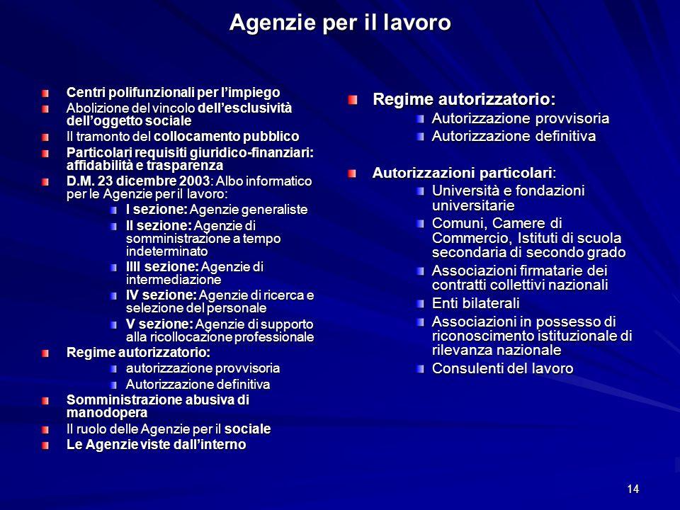 Agenzie per il lavoro Regime autorizzatorio: