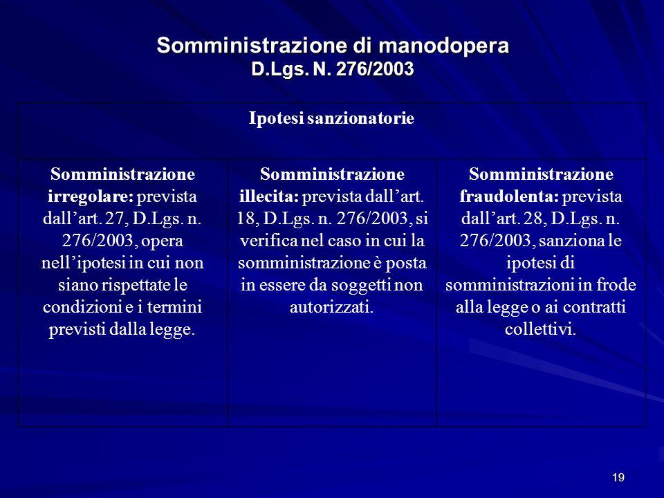 Somministrazione di manodopera D.Lgs. N. 276/2003