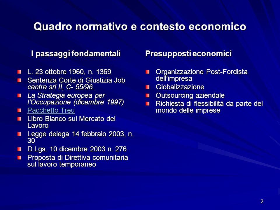 Quadro normativo e contesto economico
