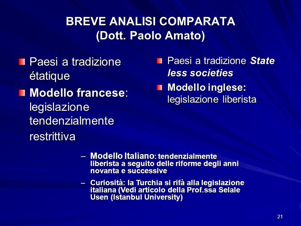 BREVE ANALISI COMPARATA (Dott. Paolo Amato)