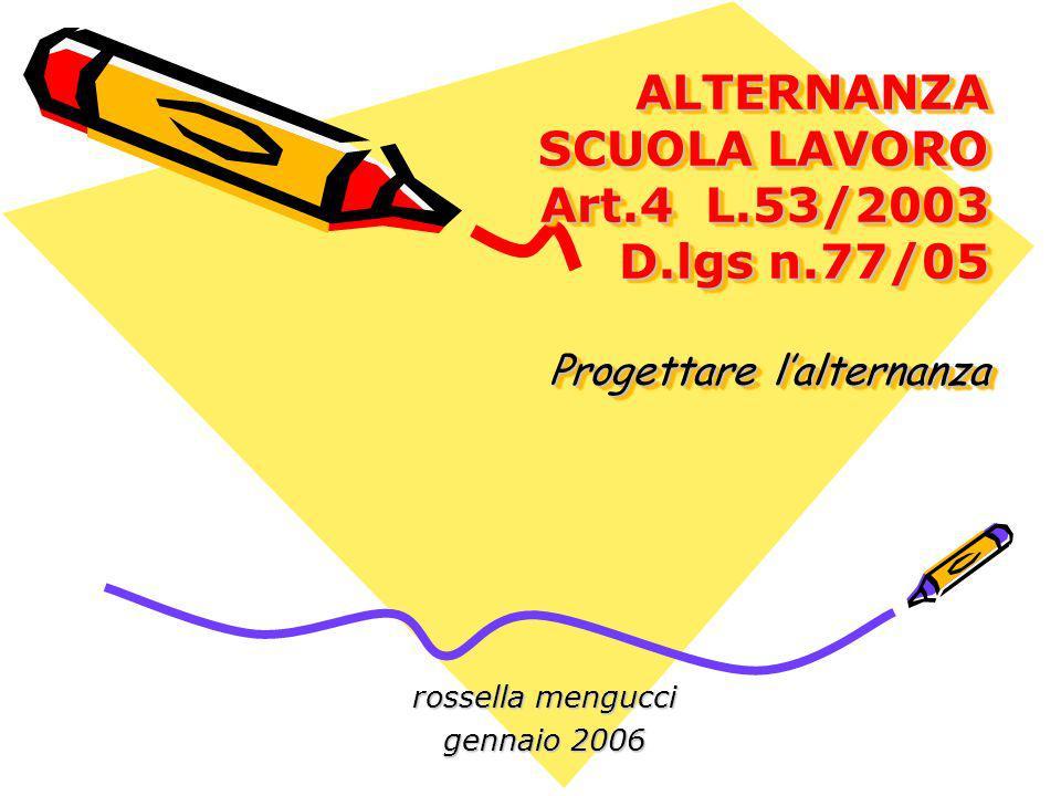 rossella mengucci gennaio 2006
