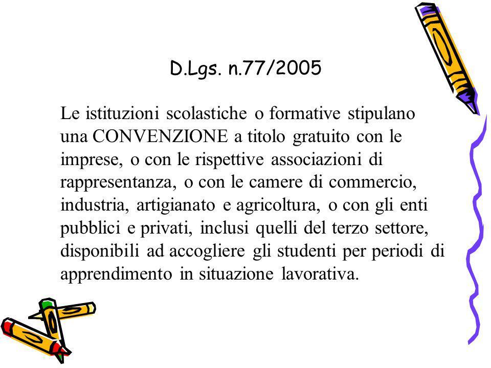 D.Lgs. n.77/2005