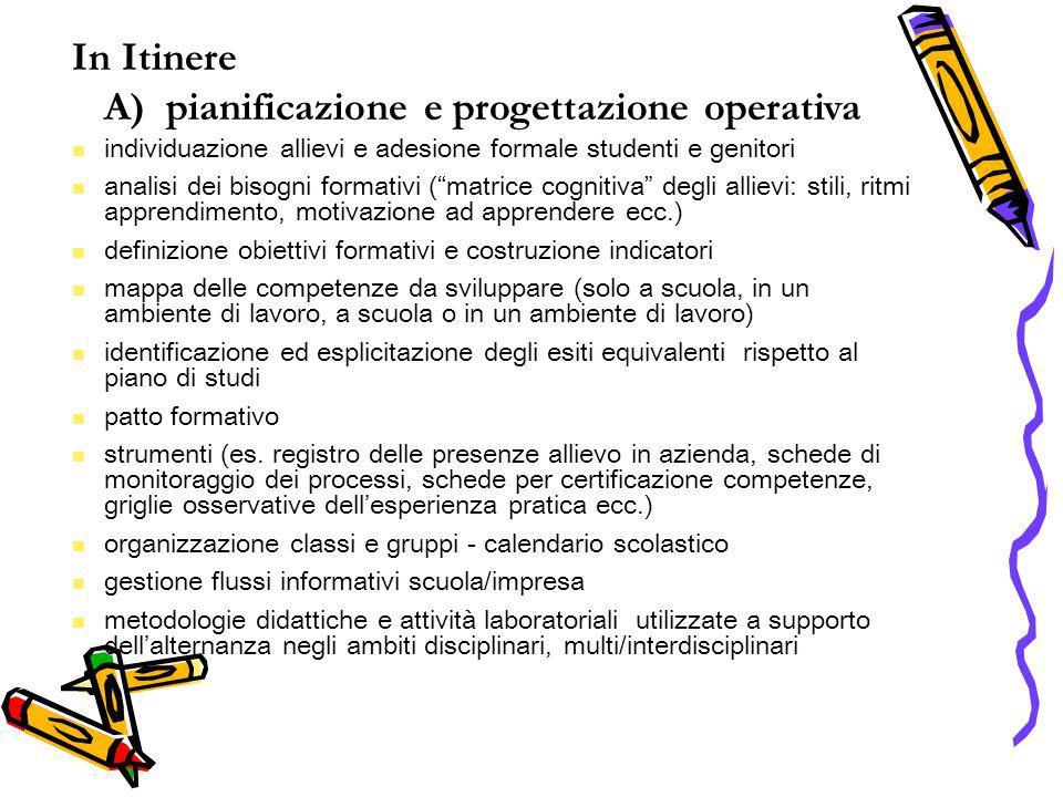 In Itinere A) pianificazione e progettazione operativa