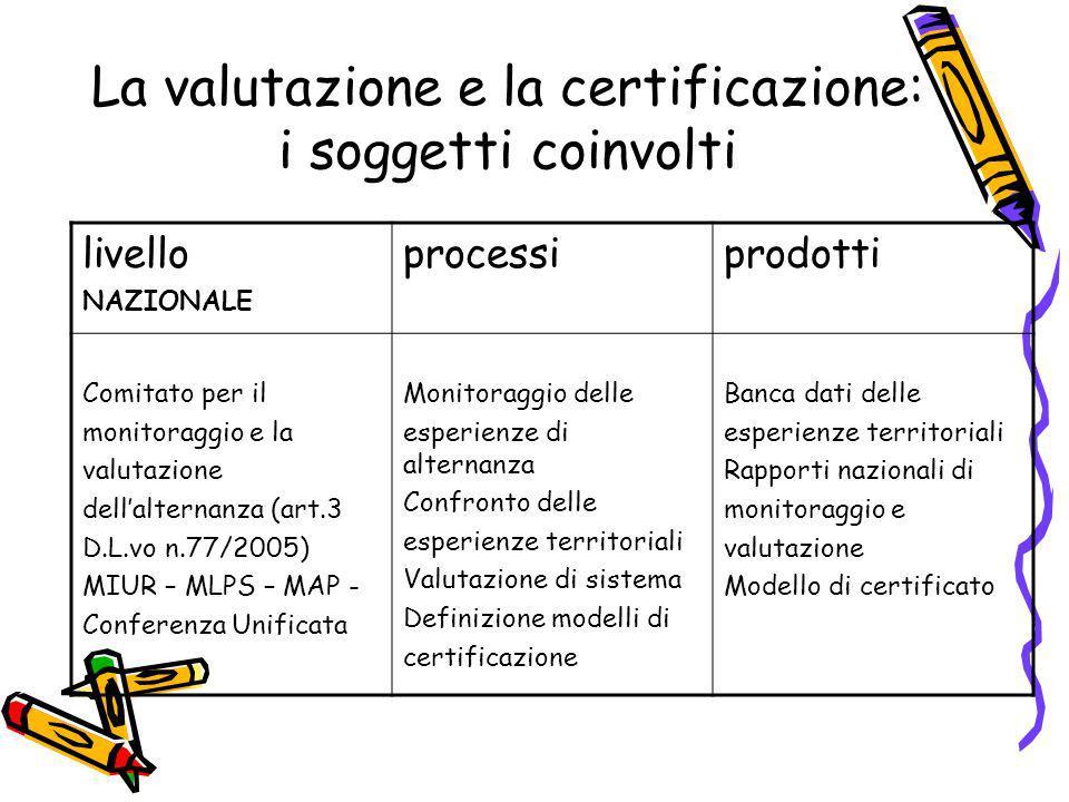 La valutazione e la certificazione: i soggetti coinvolti