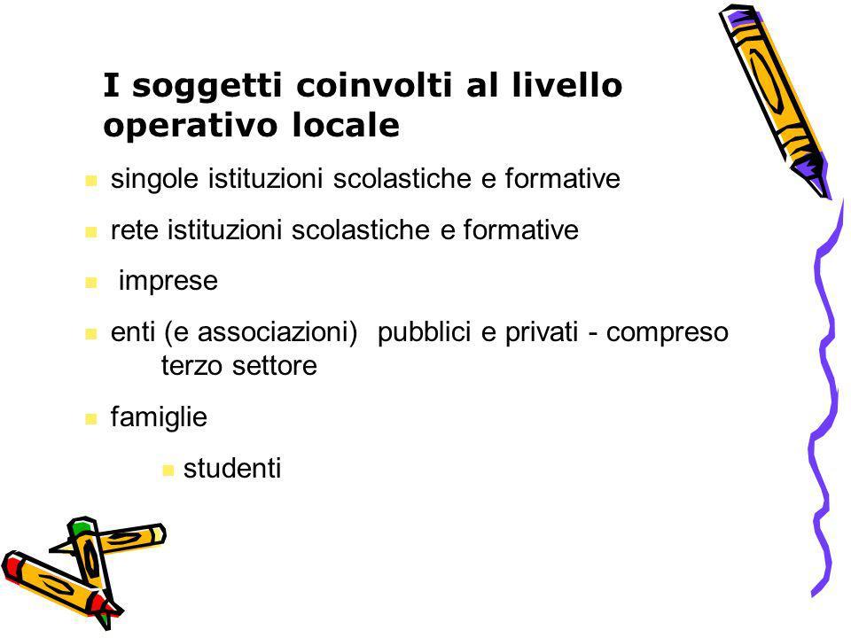 I soggetti coinvolti al livello operativo locale