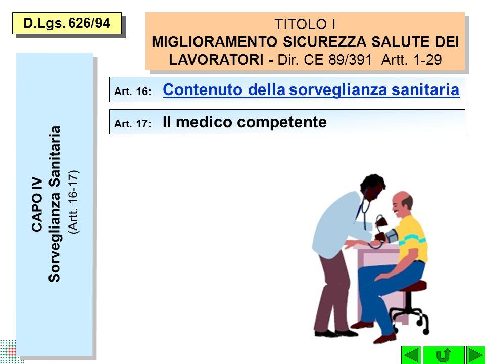CAPO IV Sorveglianza Sanitaria (Artt. 16-17)