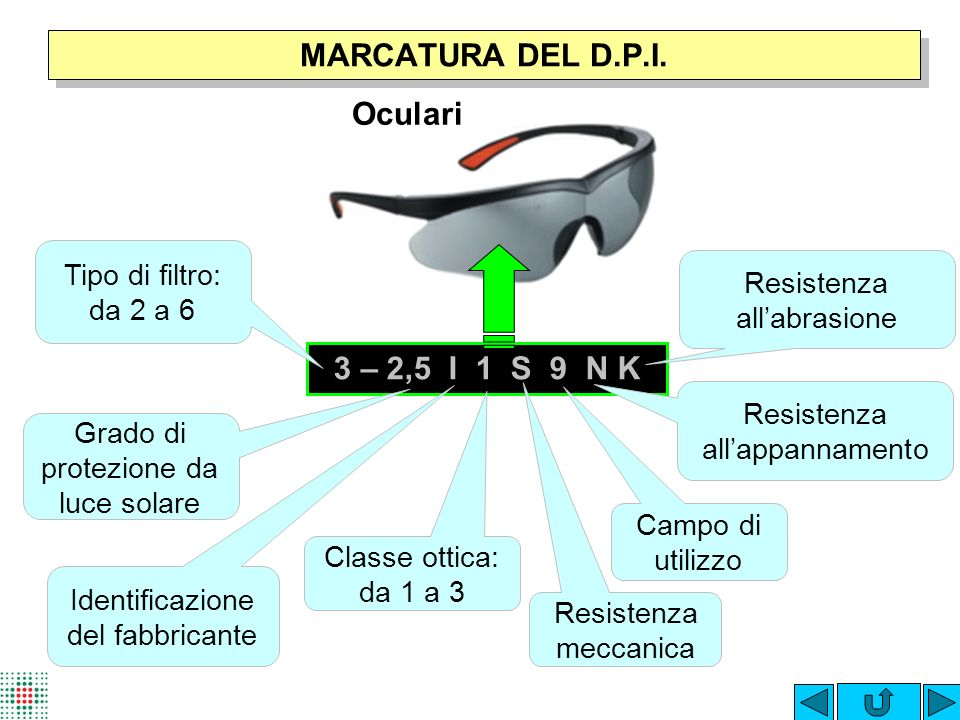 MARCATURA DEL D.P.I. Oculari 3 – 2,5 I 1 S 9 N K