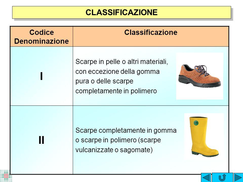 I II CLASSIFICAZIONE Codice Denominazione Classificazione