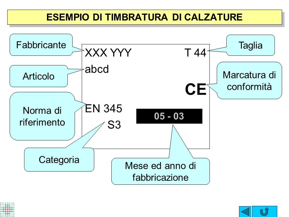 ESEMPIO DI TIMBRATURA DI CALZATURE