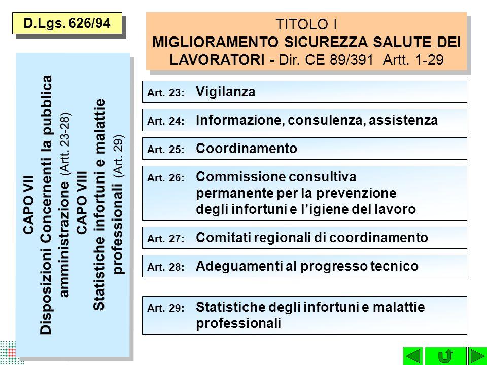 D.Lgs. 626/94 TITOLO I MIGLIORAMENTO SICUREZZA SALUTE DEI LAVORATORI - Dir. CE 89/391 Artt. 1-29. Art. 23: Vigilanza.