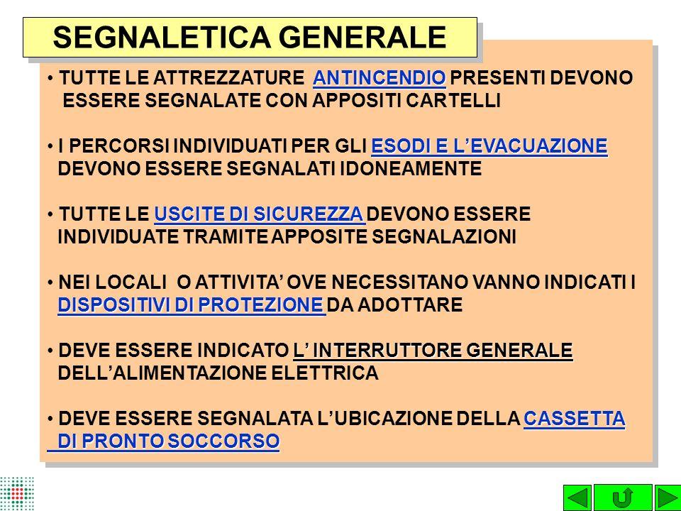 SEGNALETICA GENERALE TUTTE LE ATTREZZATURE ANTINCENDIO PRESENTI DEVONO