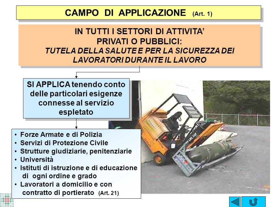 CAMPO DI APPLICAZIONE (Art. 1)