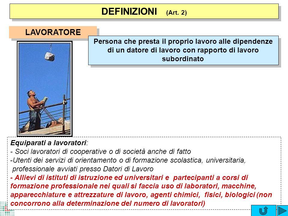 DEFINIZIONI (Art. 2) LAVORATORE