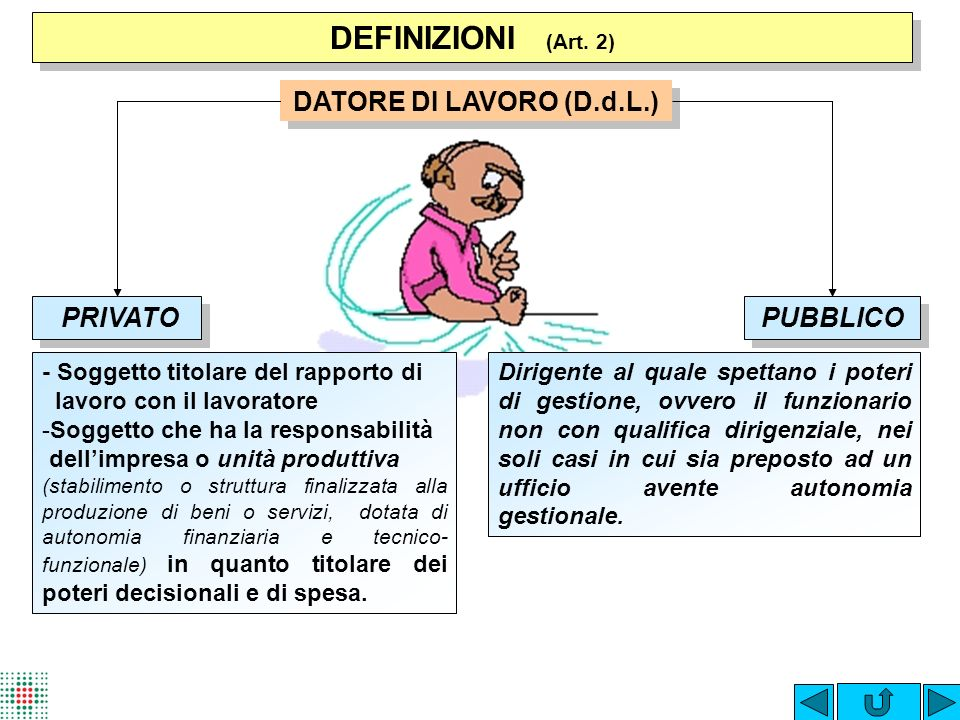 DEFINIZIONI (Art. 2) DATORE DI LAVORO (D.d.L.) PRIVATO PUBBLICO