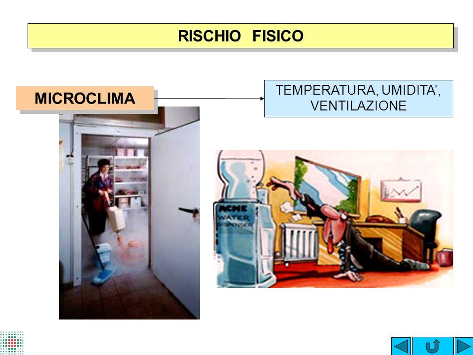 RISCHIO FISICO MICROCLIMA