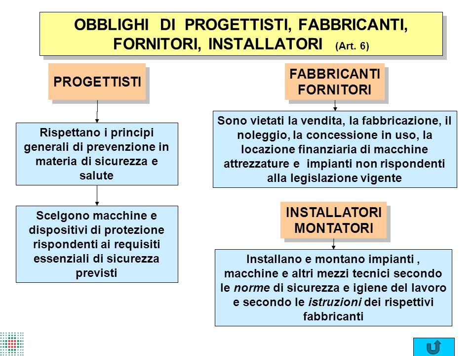 OBBLIGHI DI PROGETTISTI, FABBRICANTI, FORNITORI, INSTALLATORI (Art. 6)