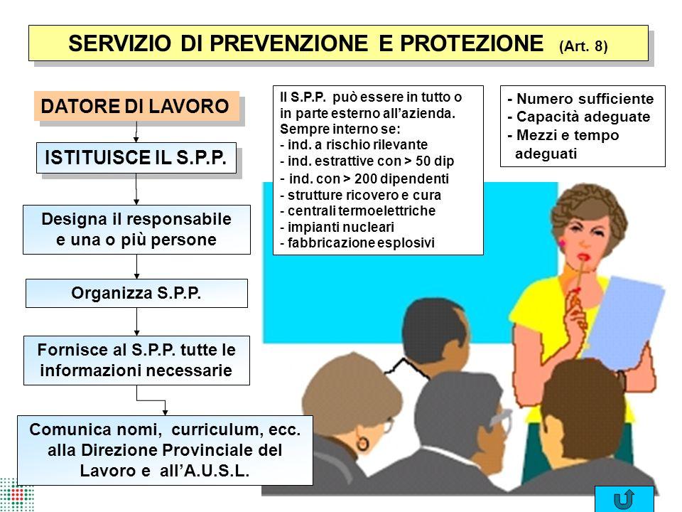 SERVIZIO DI PREVENZIONE E PROTEZIONE (Art. 8)