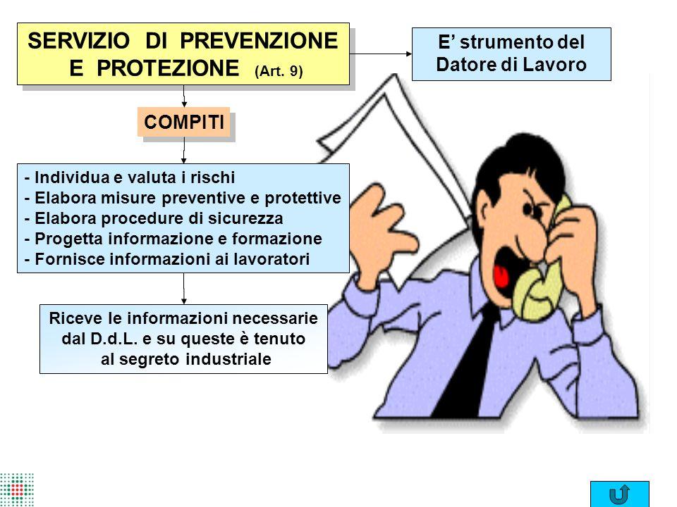 SERVIZIO DI PREVENZIONE E PROTEZIONE (Art. 9)