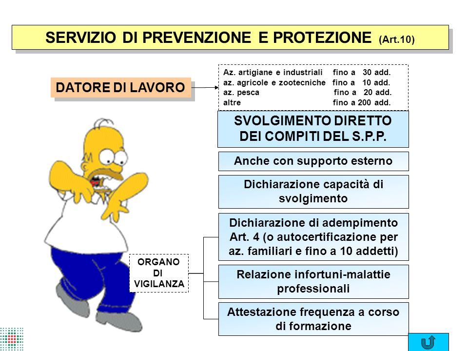 SERVIZIO DI PREVENZIONE E PROTEZIONE (Art.10)