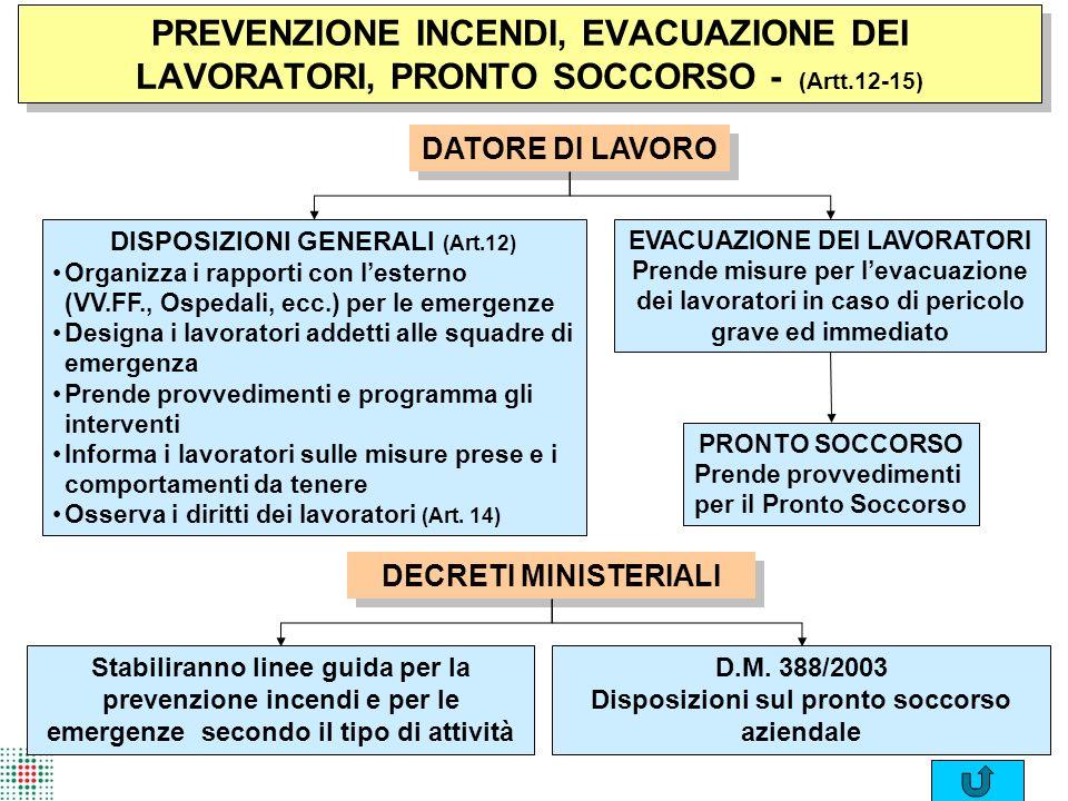 PREVENZIONE INCENDI, EVACUAZIONE DEI LAVORATORI, PRONTO SOCCORSO - (Artt.12-15)