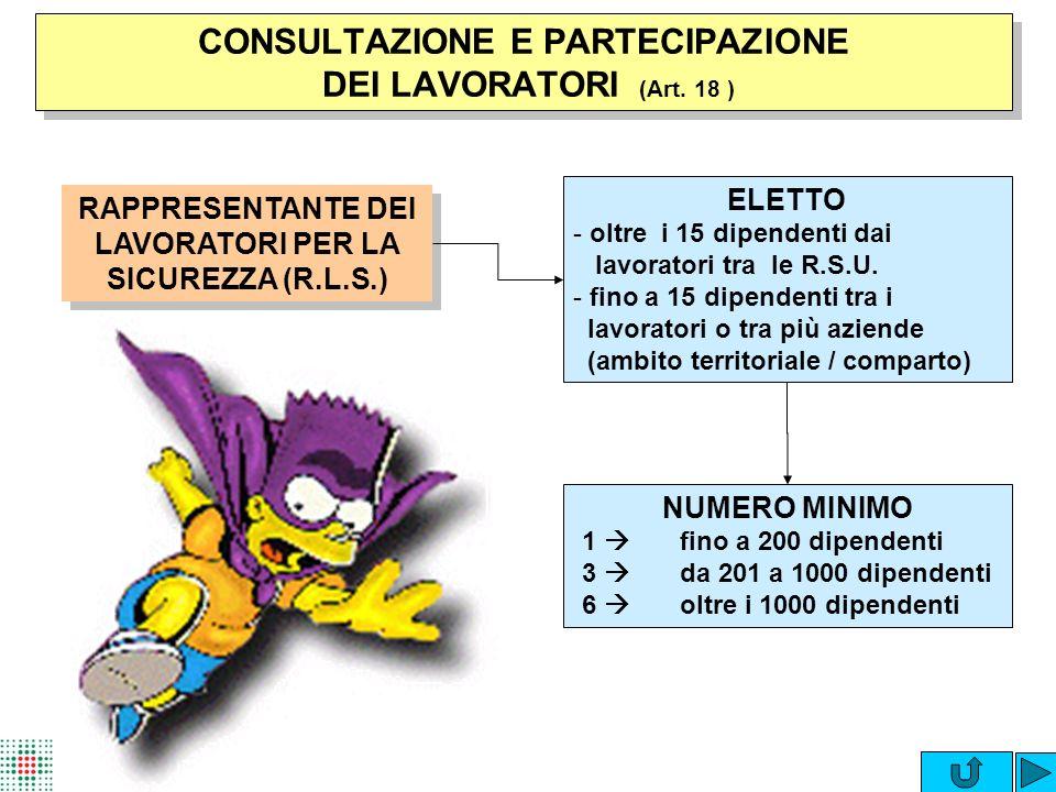 CONSULTAZIONE E PARTECIPAZIONE DEI LAVORATORI (Art. 18 )