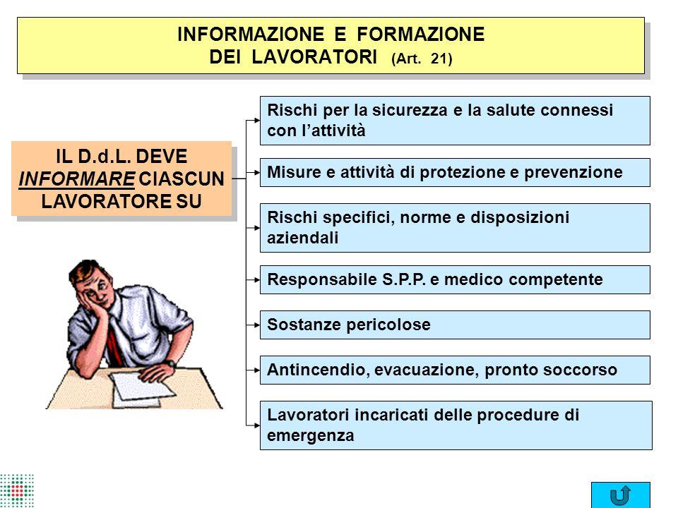 INFORMAZIONE E FORMAZIONE DEI LAVORATORI (Art. 21)