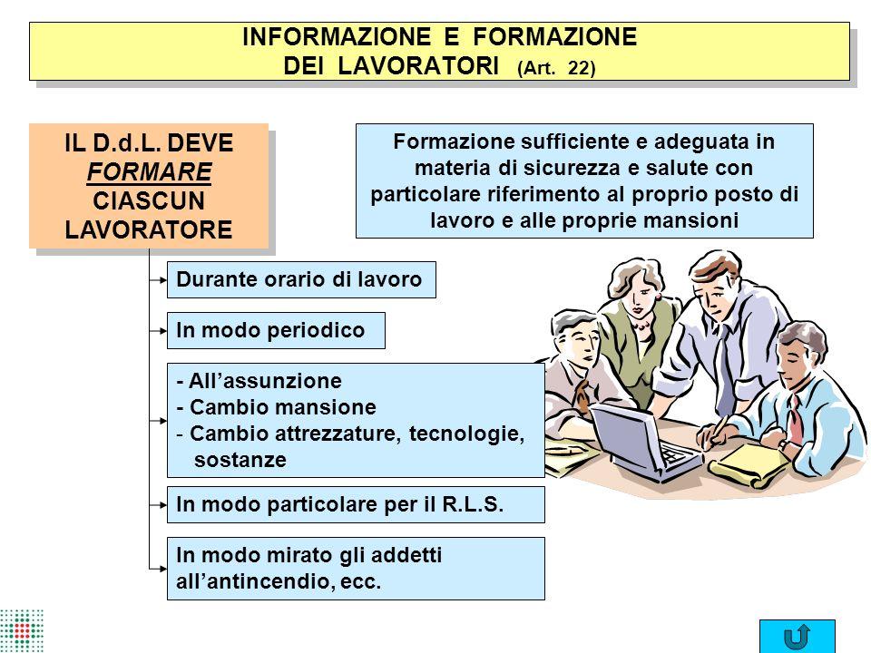 INFORMAZIONE E FORMAZIONE DEI LAVORATORI (Art. 22)