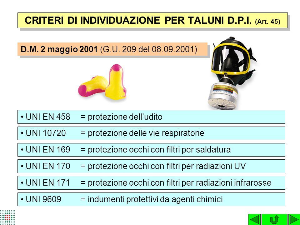 CRITERI DI INDIVIDUAZIONE PER TALUNI D.P.I. (Art. 45)