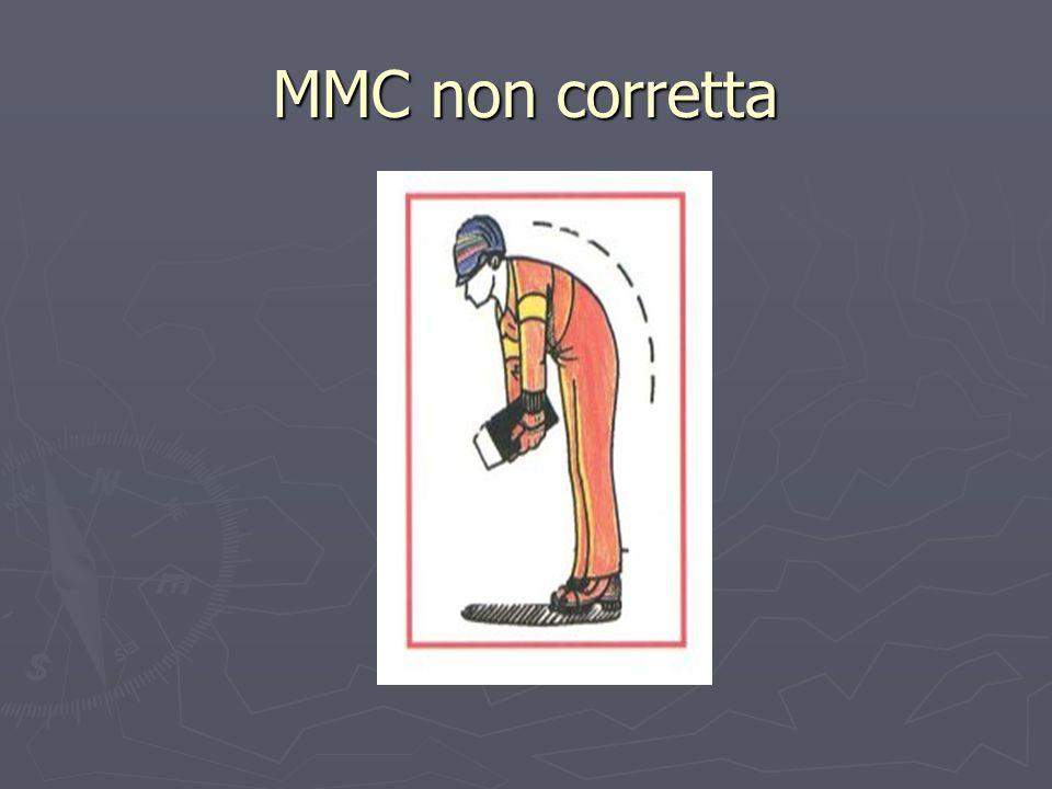 MMC non corretta