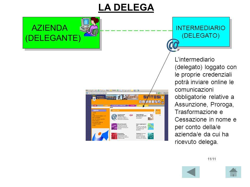 LA DELEGA AZIENDA (DELEGANTE) INTERMEDIARIO (DELEGATO)