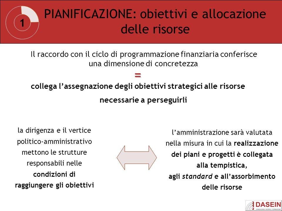 PIANIFICAZIONE: obiettivi e allocazione delle risorse