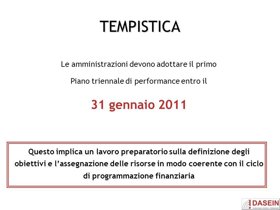 TEMPISTICA 31 gennaio 2011 Le amministrazioni devono adottare il primo