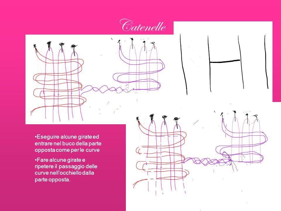 Catenelle Eseguire alcune girate ed entrare nel buco della parte opposta come per le curve.