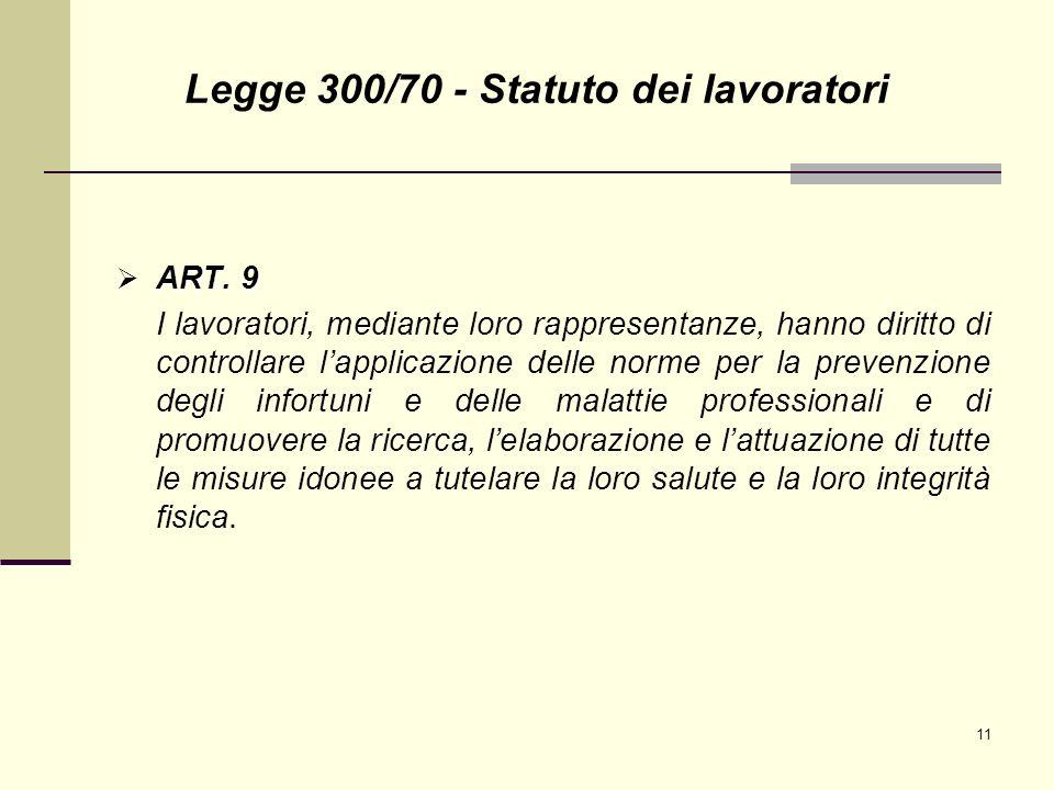 Legge 300/70 - Statuto dei lavoratori