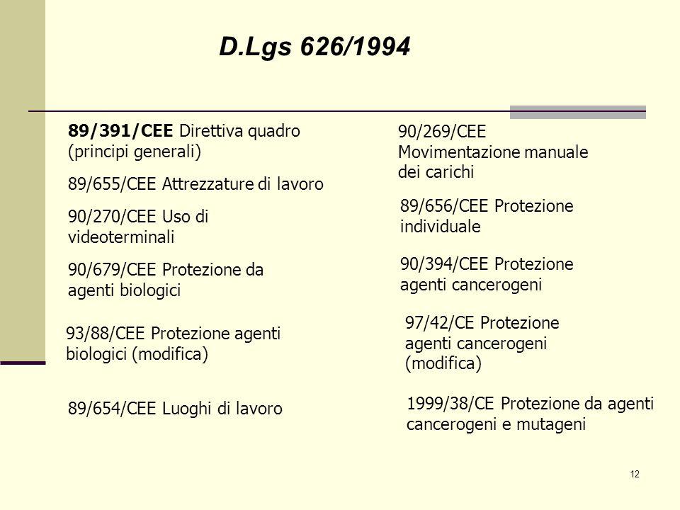 D.Lgs 626/1994 89/391/CEE Direttiva quadro (principi generali)