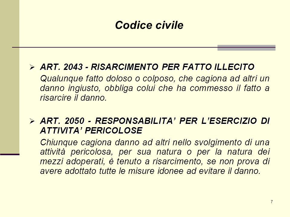 Codice civile ART. 2043 - RISARCIMENTO PER FATTO ILLECITO