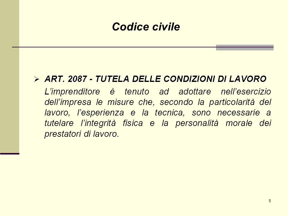 Codice civile ART. 2087 - TUTELA DELLE CONDIZIONI DI LAVORO