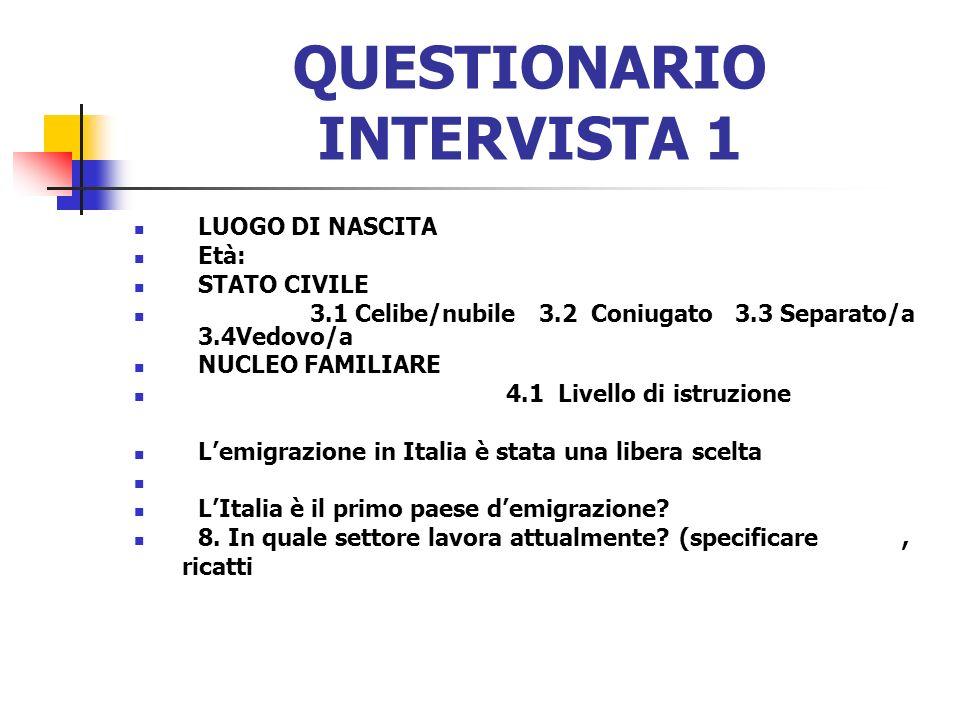 QUESTIONARIO INTERVISTA 1