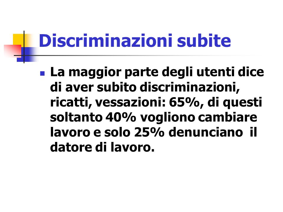 Discriminazioni subite