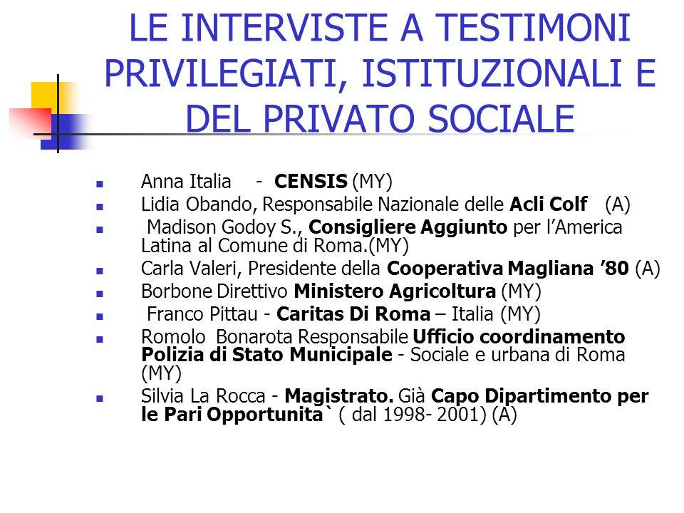 LE INTERVISTE A TESTIMONI PRIVILEGIATI, ISTITUZIONALI E DEL PRIVATO SOCIALE