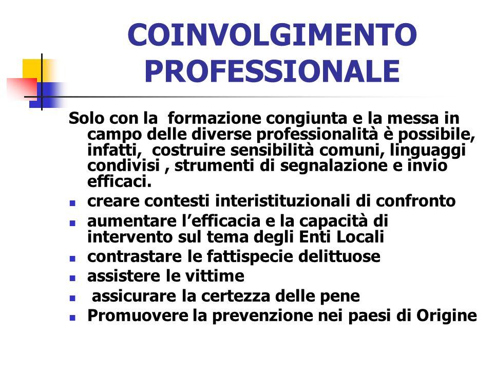 COINVOLGIMENTO PROFESSIONALE