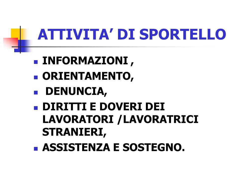 ATTIVITA' DI SPORTELLO