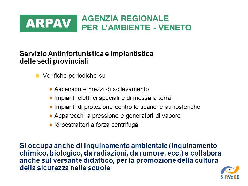 ARPAV AGENZIA REGIONALE PER L'AMBIENTE - VENETO. Servizio Antinfortunistica e Impiantistica. delle sedi provinciali.