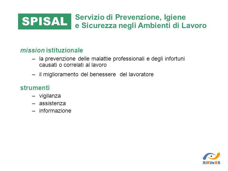 SPISAL Servizio di Prevenzione, Igiene e Sicurezza negli Ambienti di Lavoro. mission istituzionale.