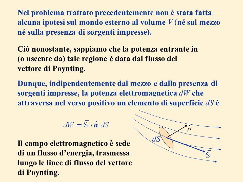 Nel problema trattato precedentemente non è stata fatta alcuna ipotesi sul mondo esterno al volume V (né sul mezzo né sulla presenza di sorgenti impresse).