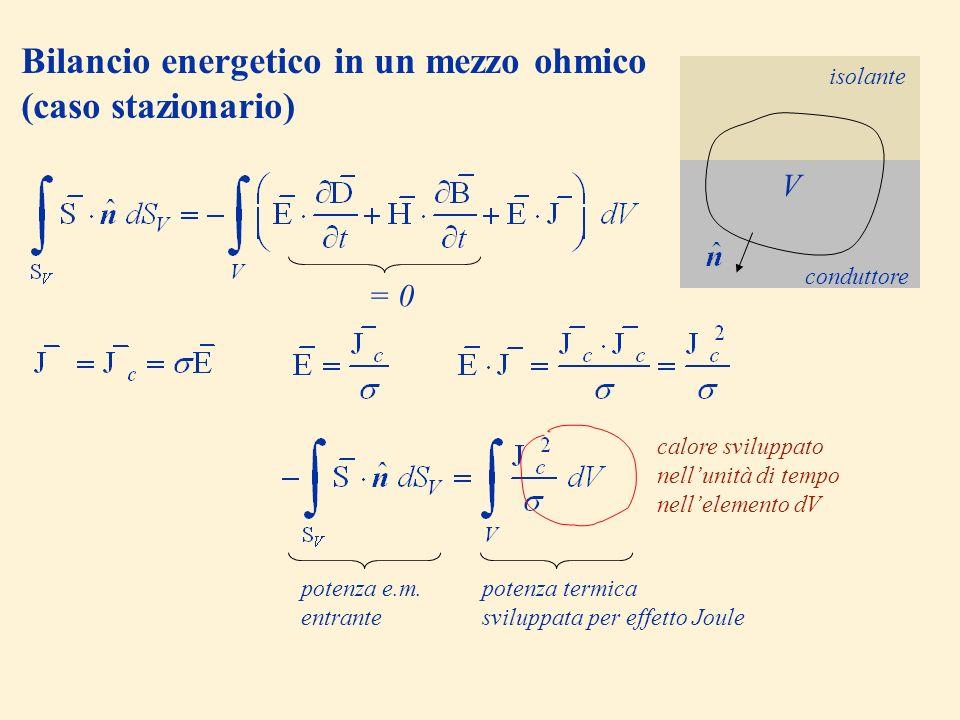 Bilancio energetico in un mezzo ohmico (caso stazionario)