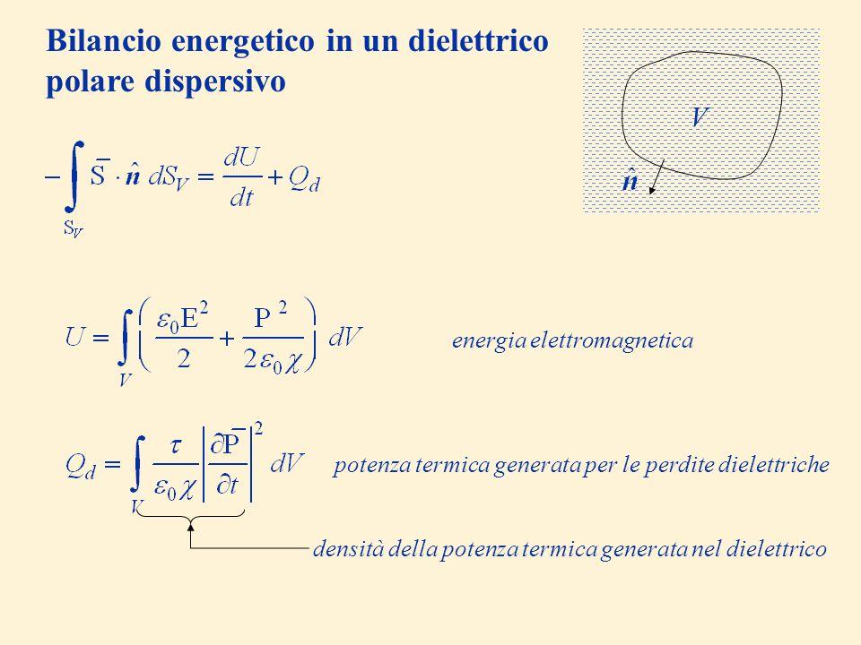 Bilancio energetico in un dielettrico polare dispersivo